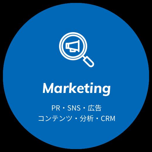 Marketing PR・SNS・広告コンテンツ・分析・CRM