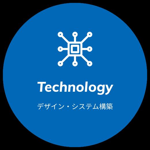 Technology デザイン・システム構築